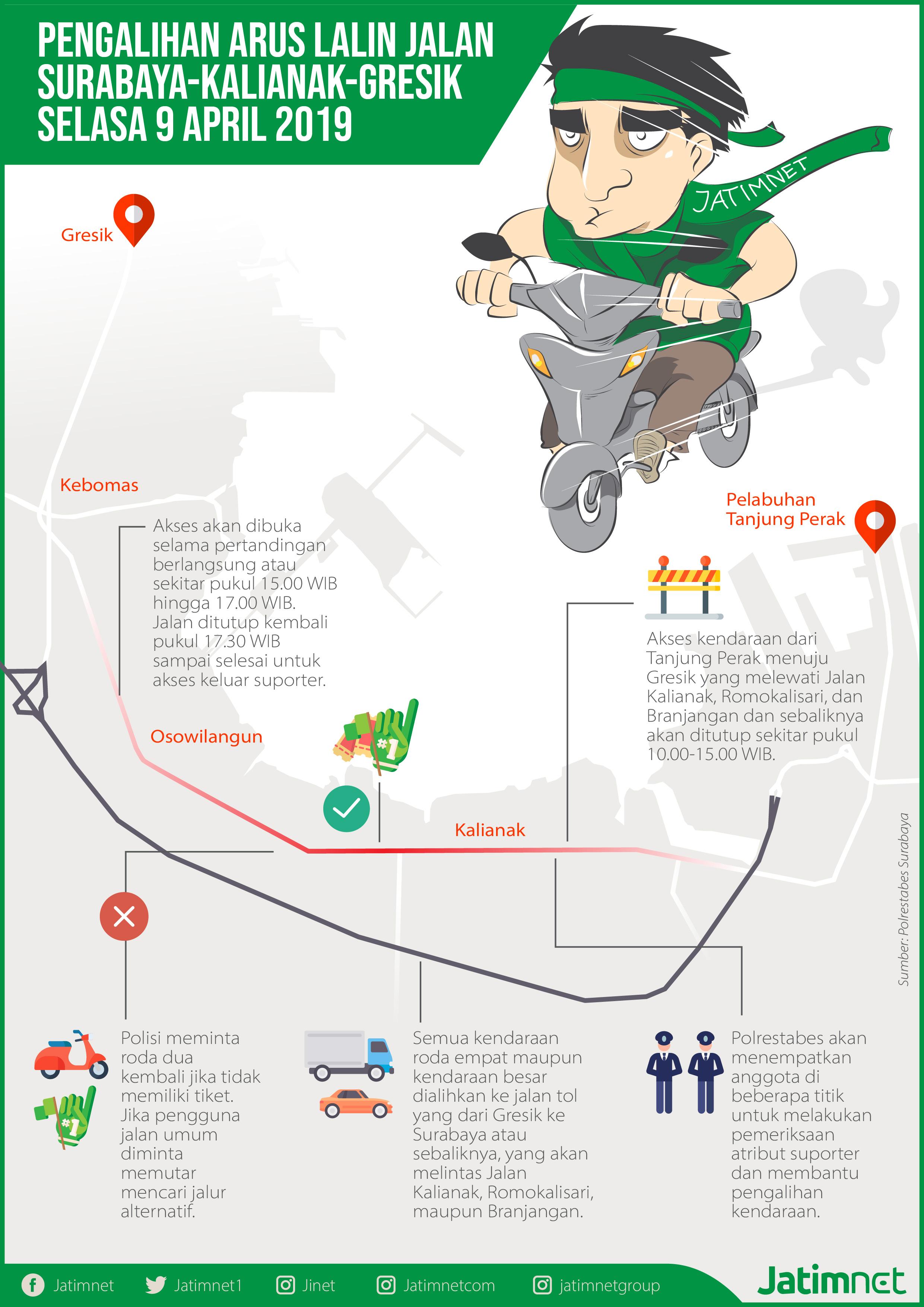 Polrestabes Surabaya Alihkan Jalur Tanjung Perak-Gresik