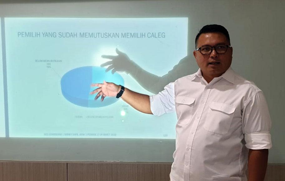 Lima Partai Ini Diprediksi Kuasai Dapil Jatim I DPR