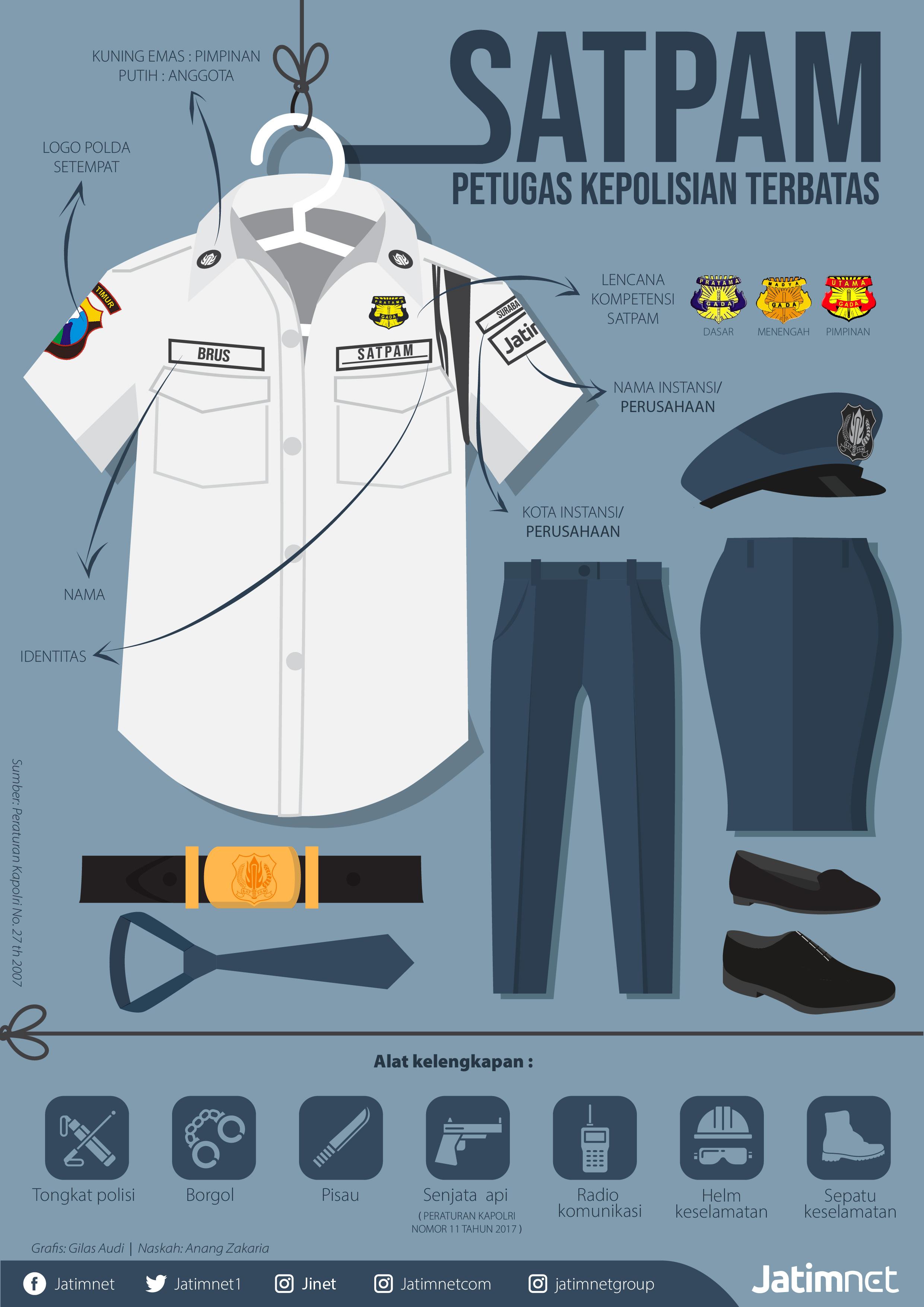 Satpam Petugas Kepolisian Terbatas