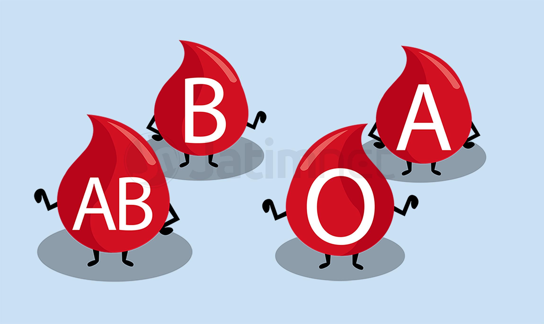 Golongan Darah Menentukan Kepribadian Seseorang ?