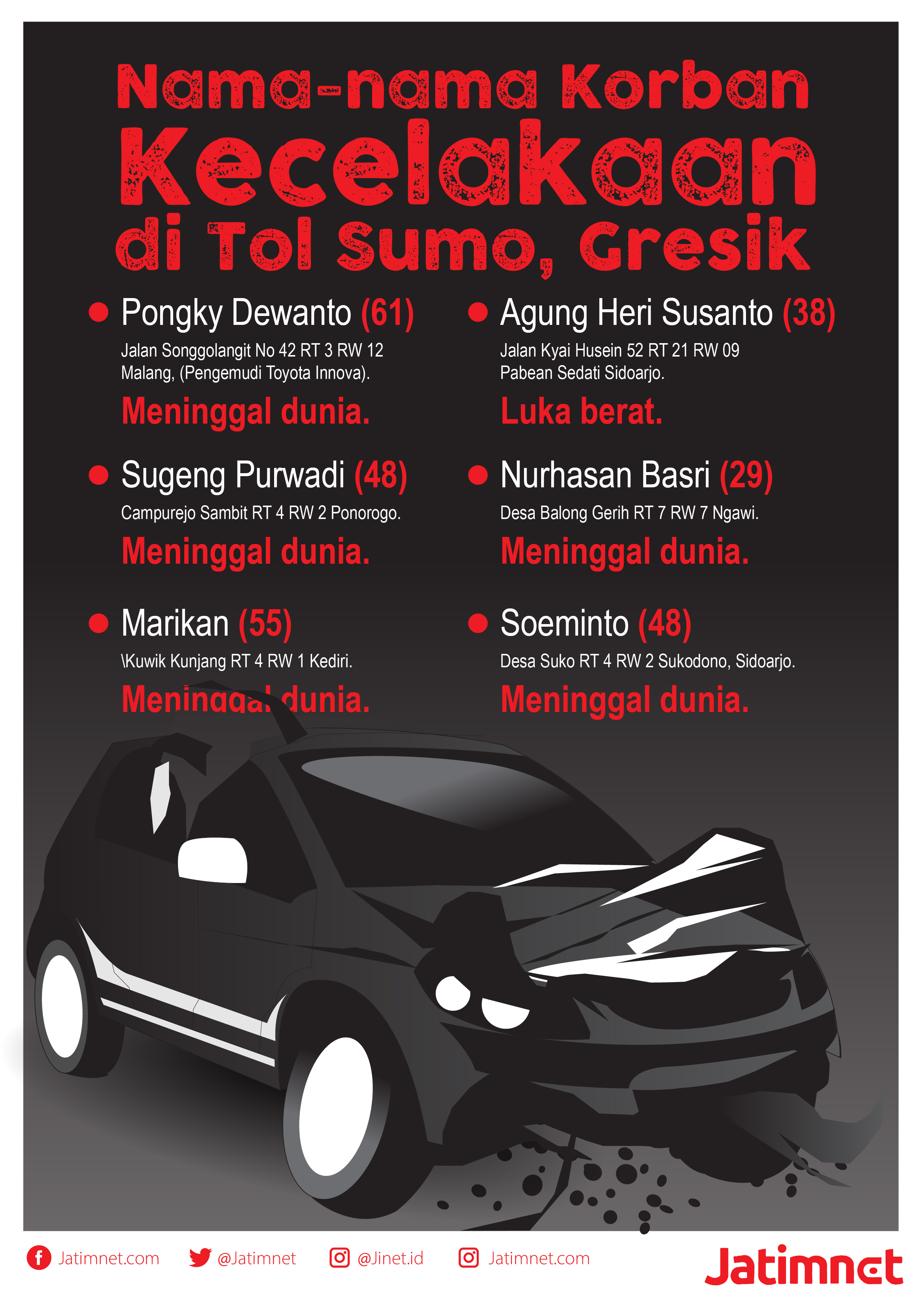 Berikut Nama Korban Kecelakaan Tol Sumo