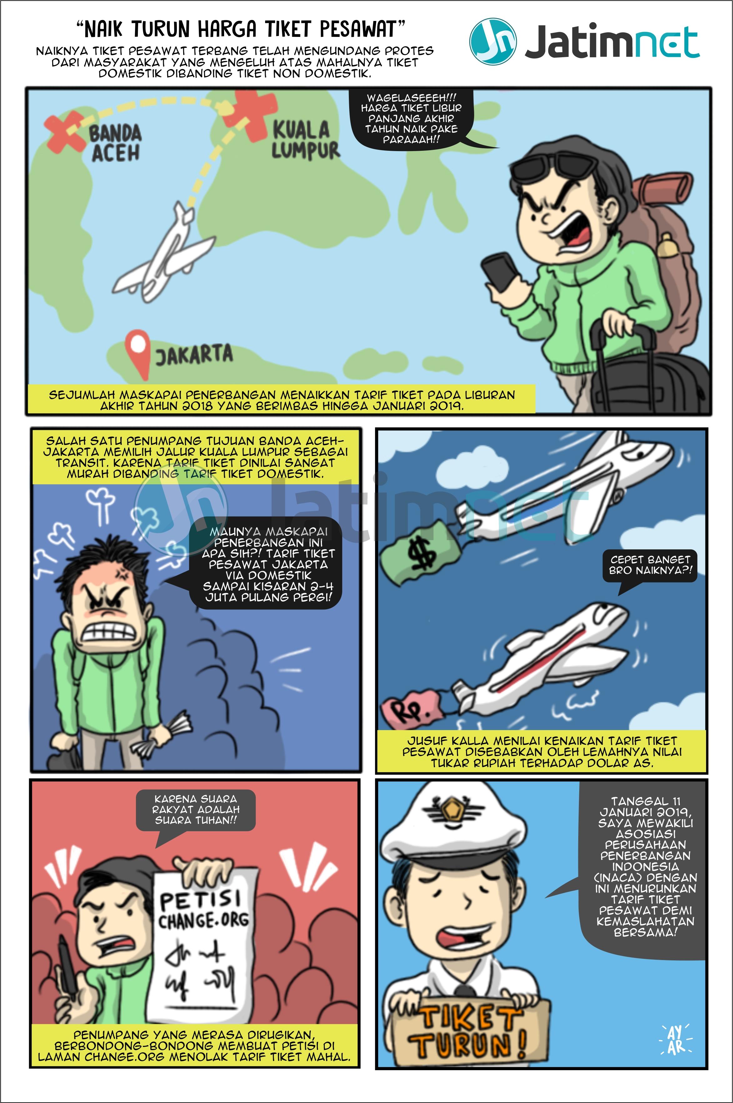 Naik Harga Tiket Penerbangan