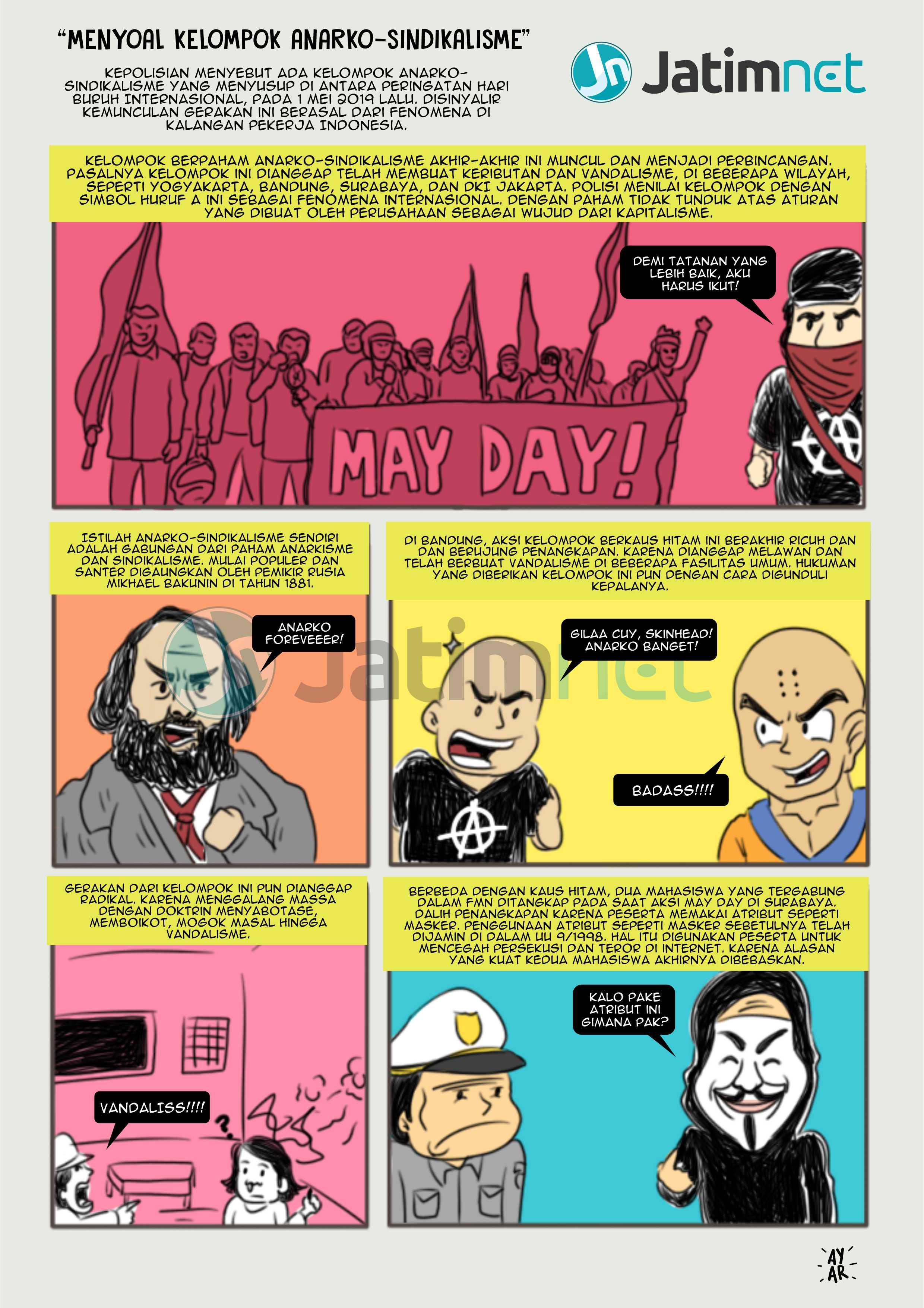 anarko-sindikalis-dan-may-day