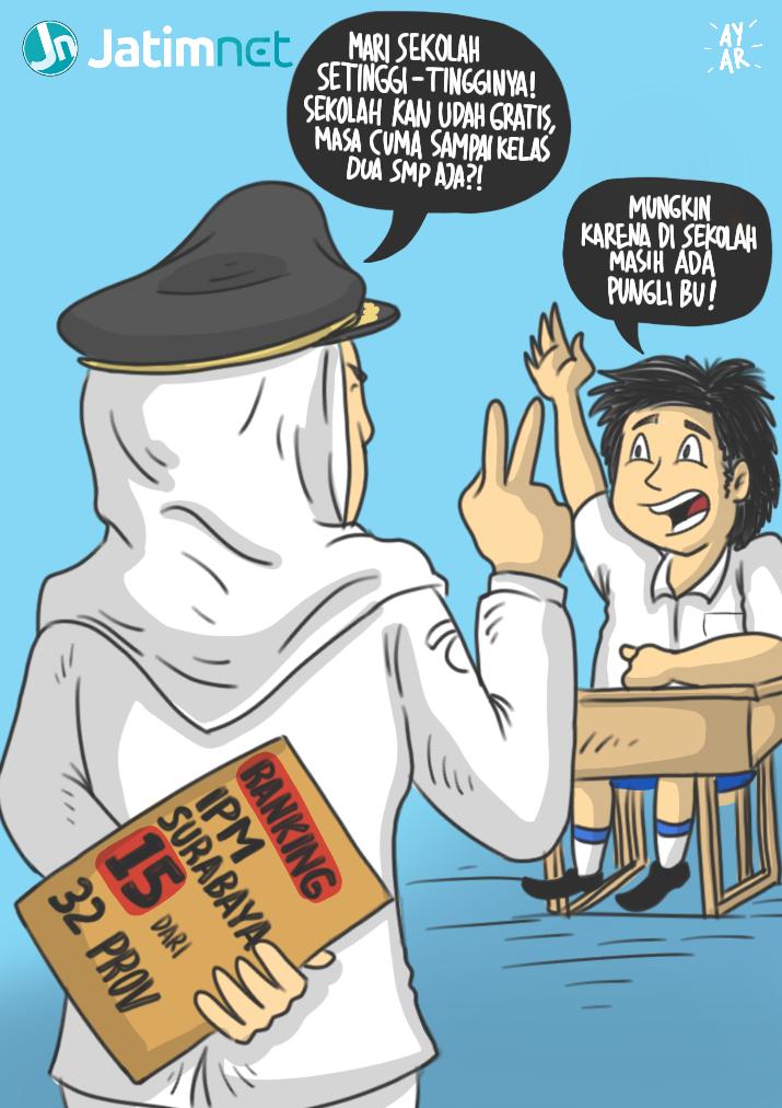 <em>Wong</em>&nbsp;Jawa Timur Banyak yang Lulusan SMP