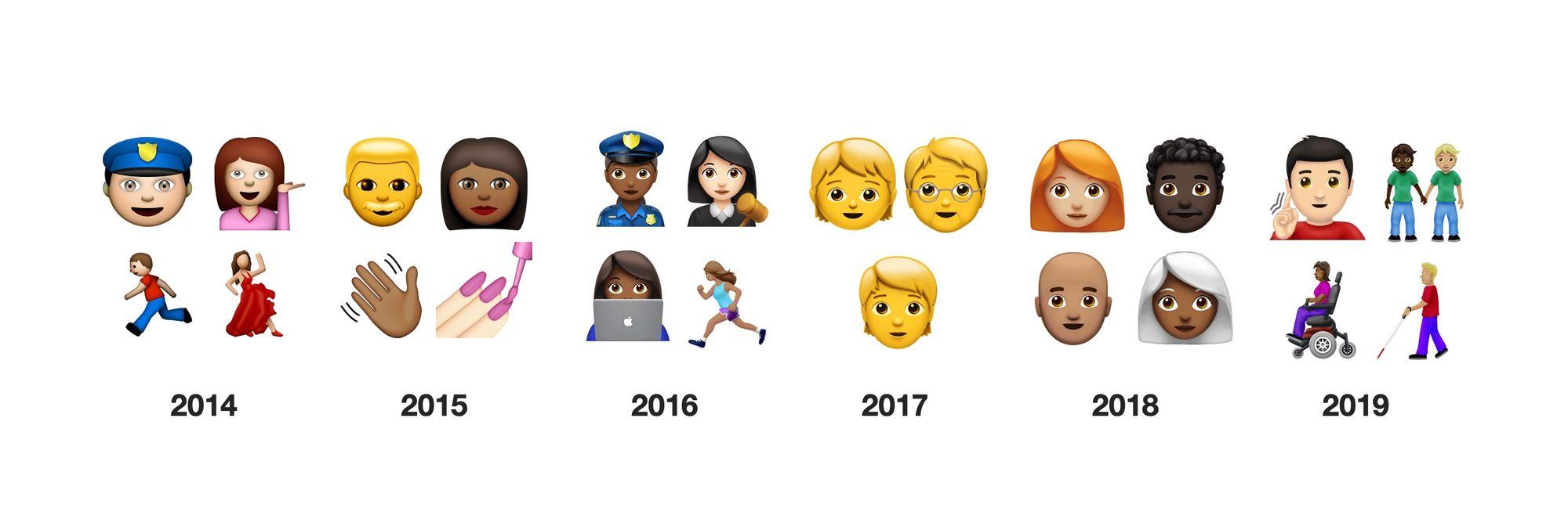 Simbol Disabilitas dan Inklusif Gender Dalam 230 Emoji Baru