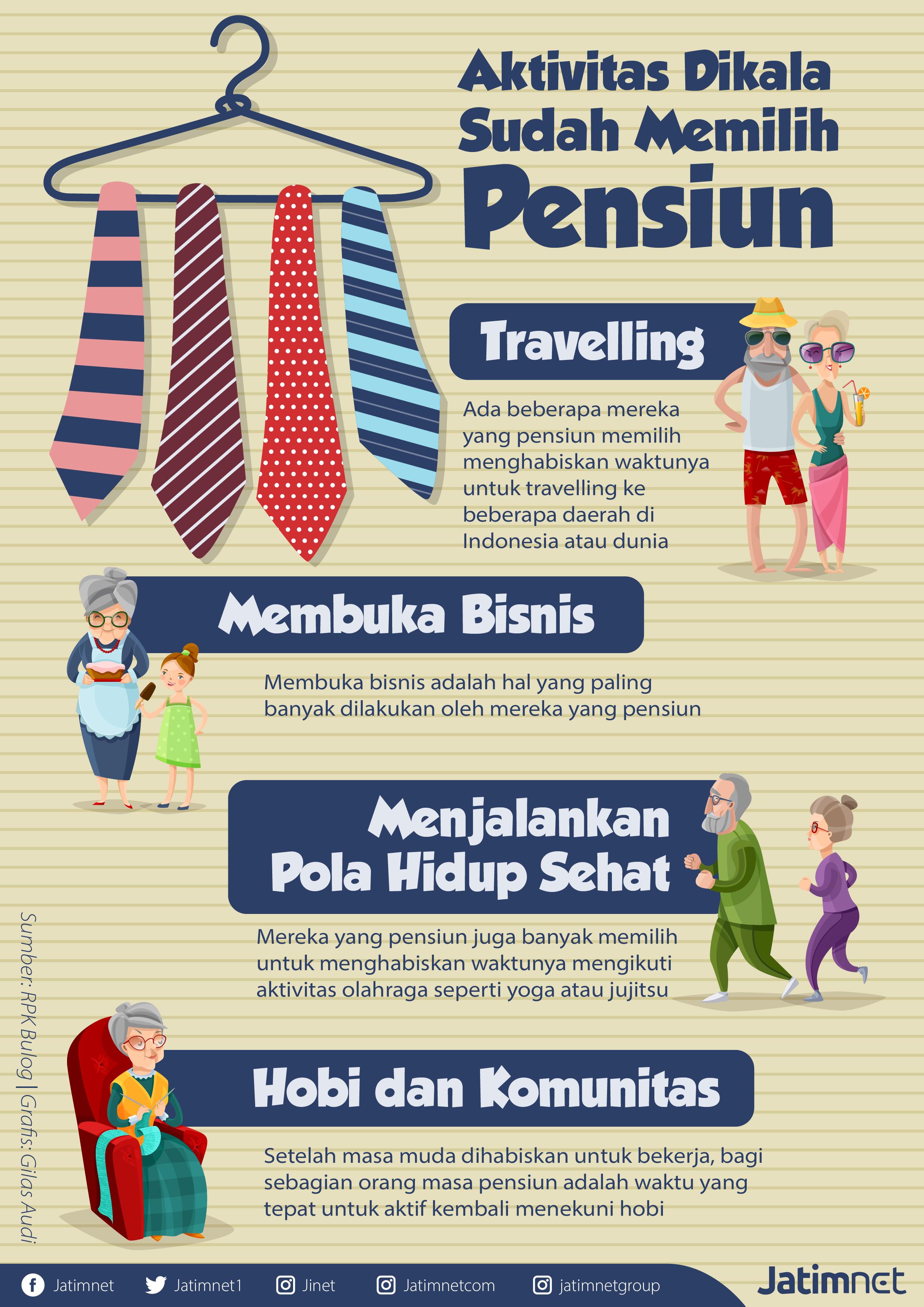 Kala Masa Pensiun Datang