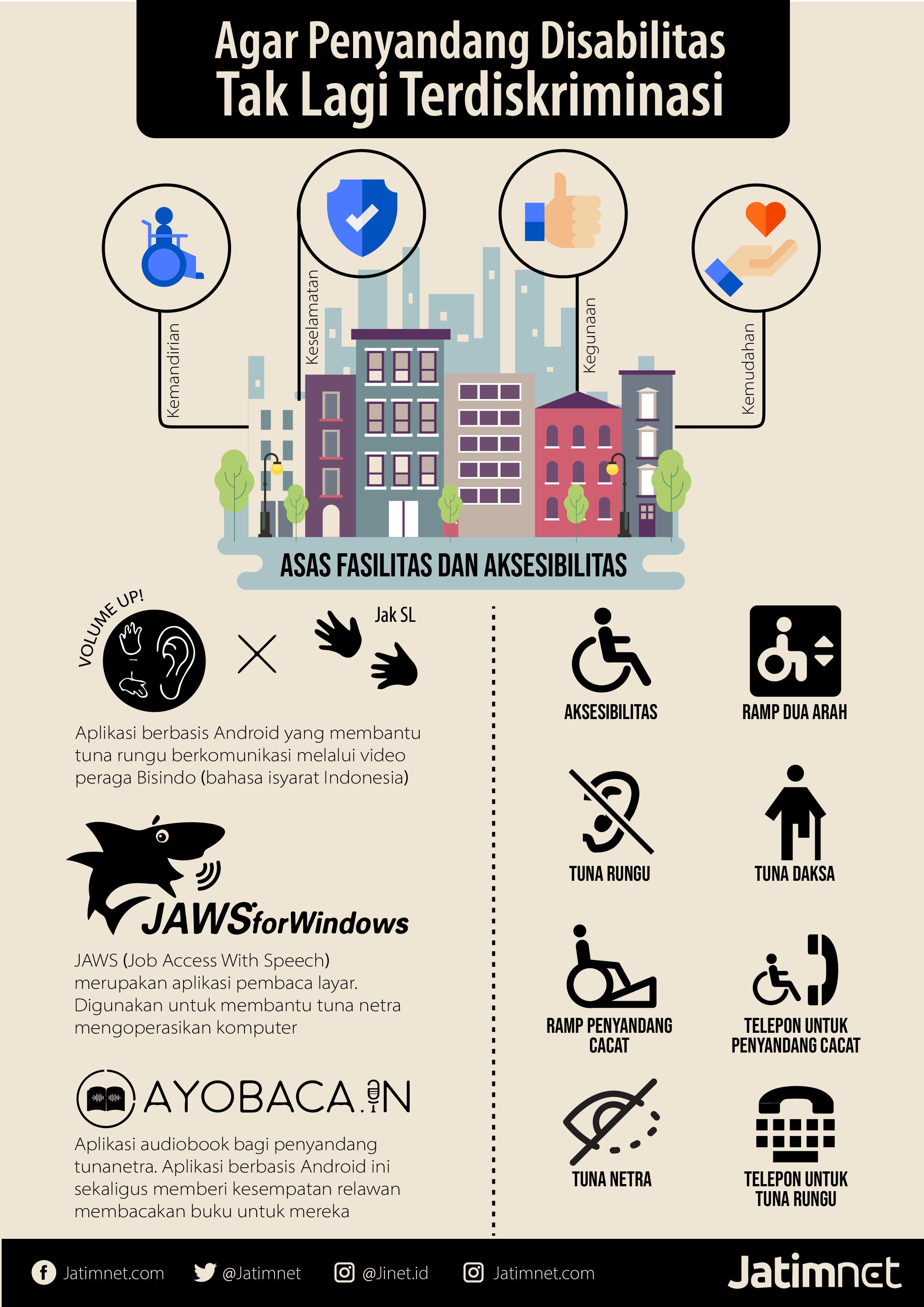 Setop Diskriminasi pada Penyandang Disabilitas