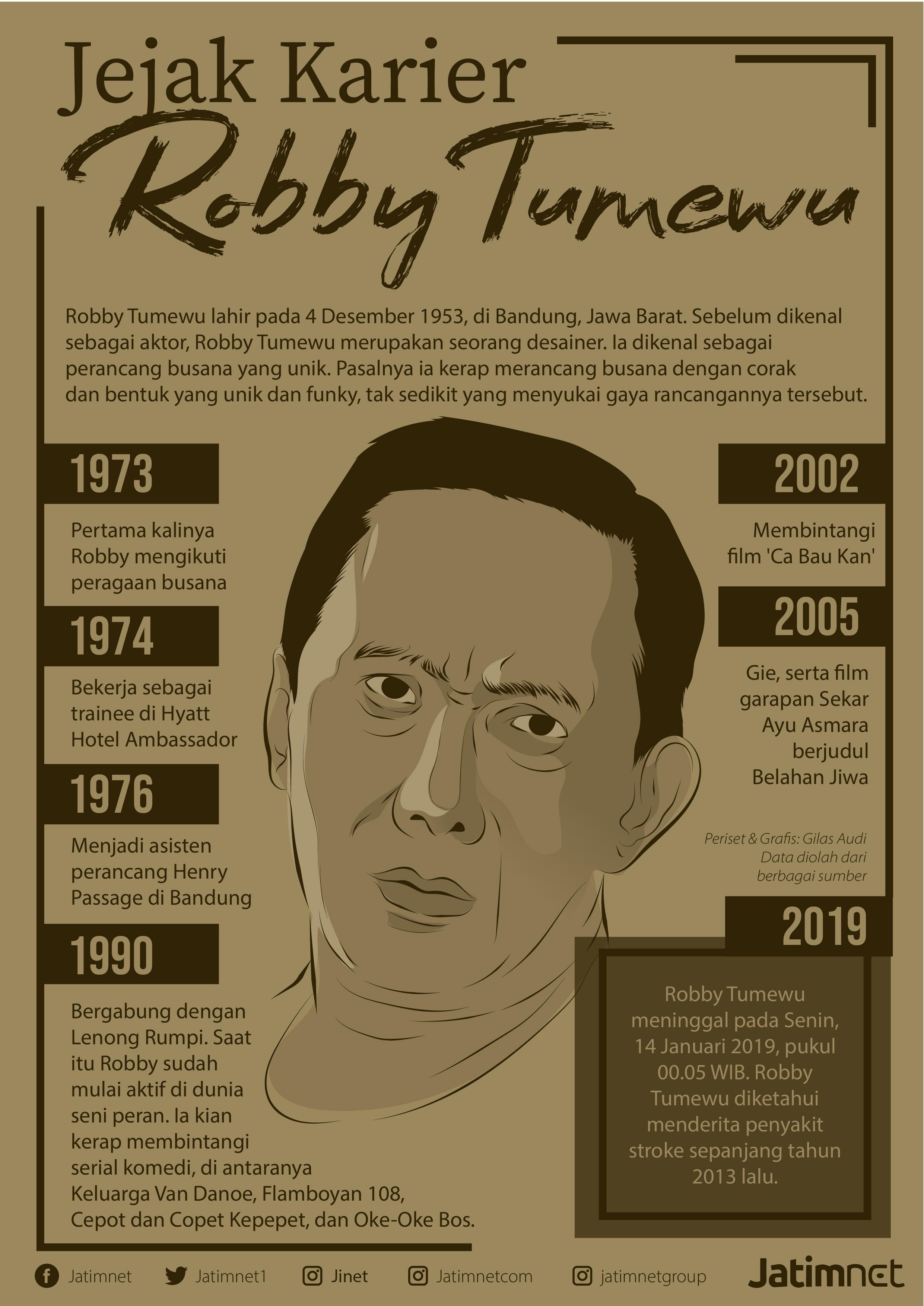 Selamat Jalan Robby Tumewu