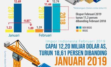 neraca-perdagangan-indonesia-surplus-033-miliar-dolar-as
