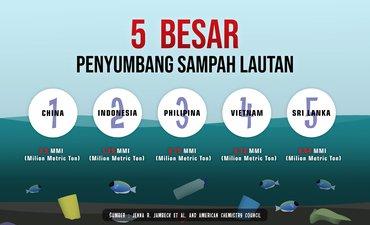 perlu-kebijakan-progresif-atasi-sampah-plastik-di-laut