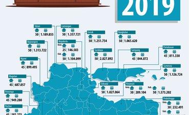 1.815 Kursi Legislatif Dapil Jatim Diperebutkan Pada Pemilu 2019