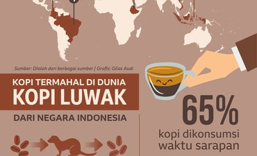 kopi-indonesia-skala-dunia