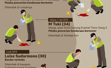 ajal-terduga-pelaku-kriminal