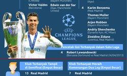 rekor-semifinal-liga-champions