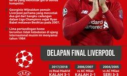 liverpool-membidik-gelar-liga-champions-keenam
