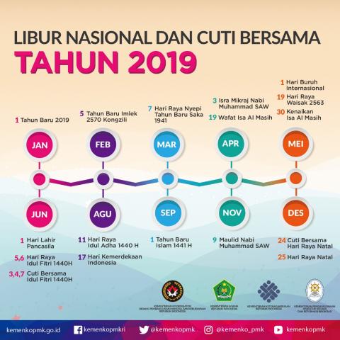 Ada 4 Harpitnas di Jadwal Lengkap Libur Nasional dan Cuti Bersama 2019